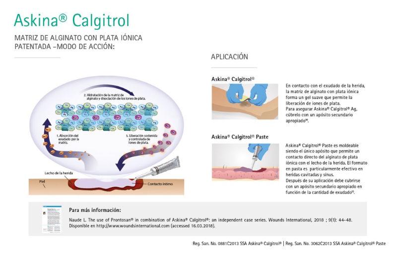 Askina® Calgitrol ofrece un amplio espectro antimicrobiano.