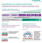TRATAMIENTO DE HERIDAS INFECTADAS